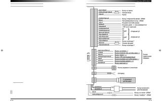 Схема подключения сигнализации мангуст amg 700