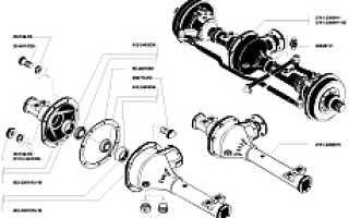 Схема поворотного кулака уаз