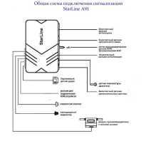 Старлайн а91 схема подключения на ваз 2114