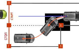 Техника выполнения упражнений на автодроме