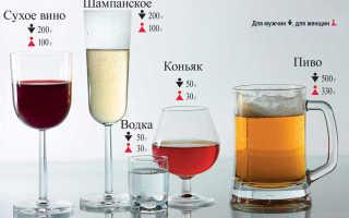 Через какое время пиво выводится из крови