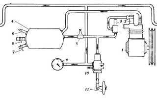 Устройство компрессора газ 66