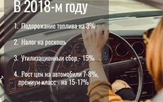 Стоимость владения автомобилем 2018