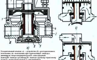Ускорительный клапан тормозной системы камаз
