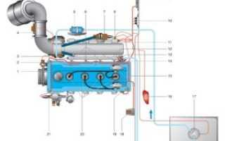 Схема подключения бензонасоса газель 405