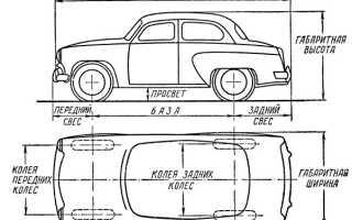 Ширина колеи передних и задних колес