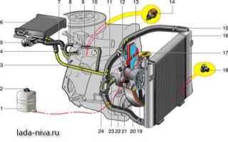 Ваз 21213 система охлаждения двигателя