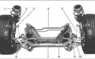 Замена передних пружин бмв е39