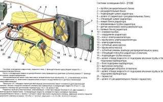 Охлаждение карбюратора ваз 21093