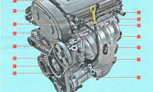 Chevrolet aveo t300 двигатель