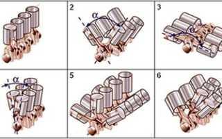 Схема v образного двигателя