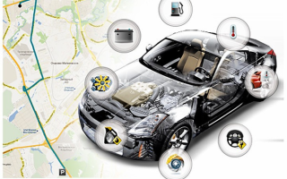 Управление автомобилем с телефона