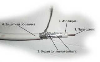Схема подключения кабеля к антенне