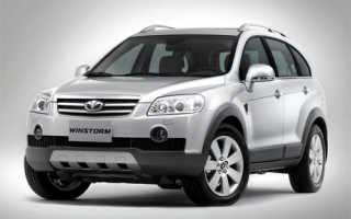 Daewoo winstorm технические характеристики