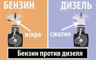 Дизель и бензин отличия двигателя